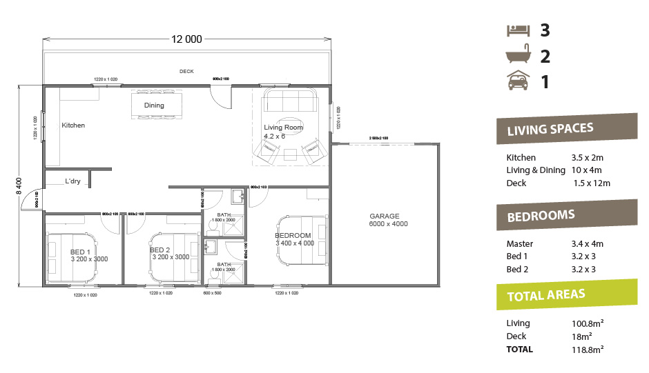 Granny flat 120 pacific building company for Floor plan granny flat